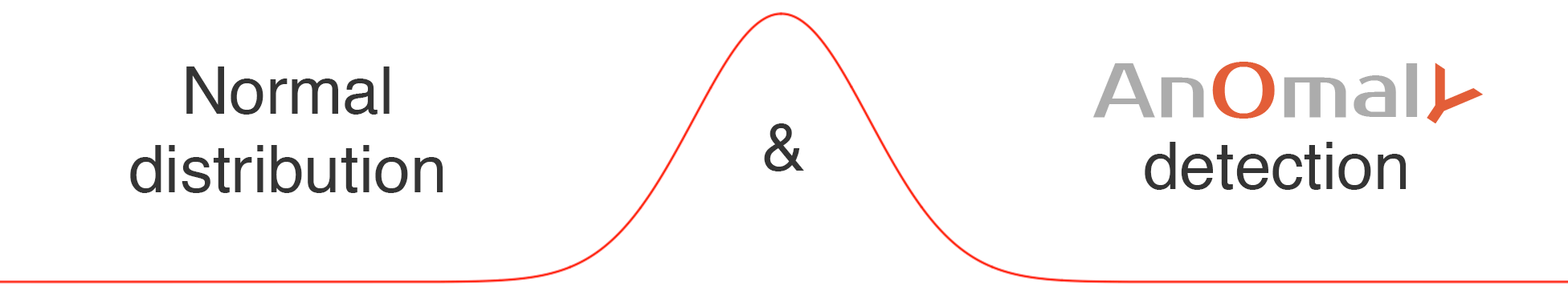 anomaly in normal distribution