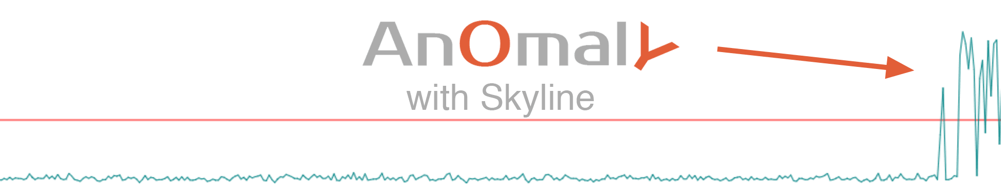 install skyline anomaly detection