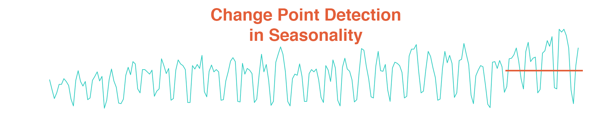 change-point-seasonality